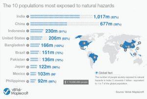 environmental-map-23032016